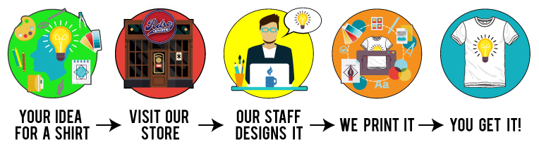 Design Custom T Shirts